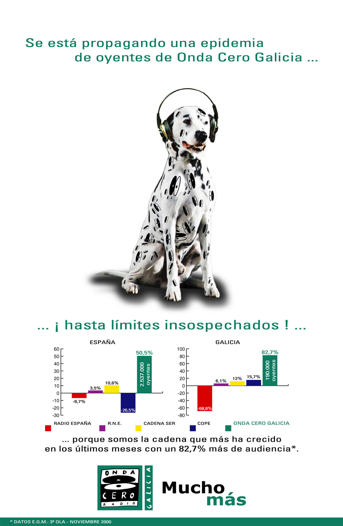 anuncio-publicidad-coruna-vigo-oskinha.es
